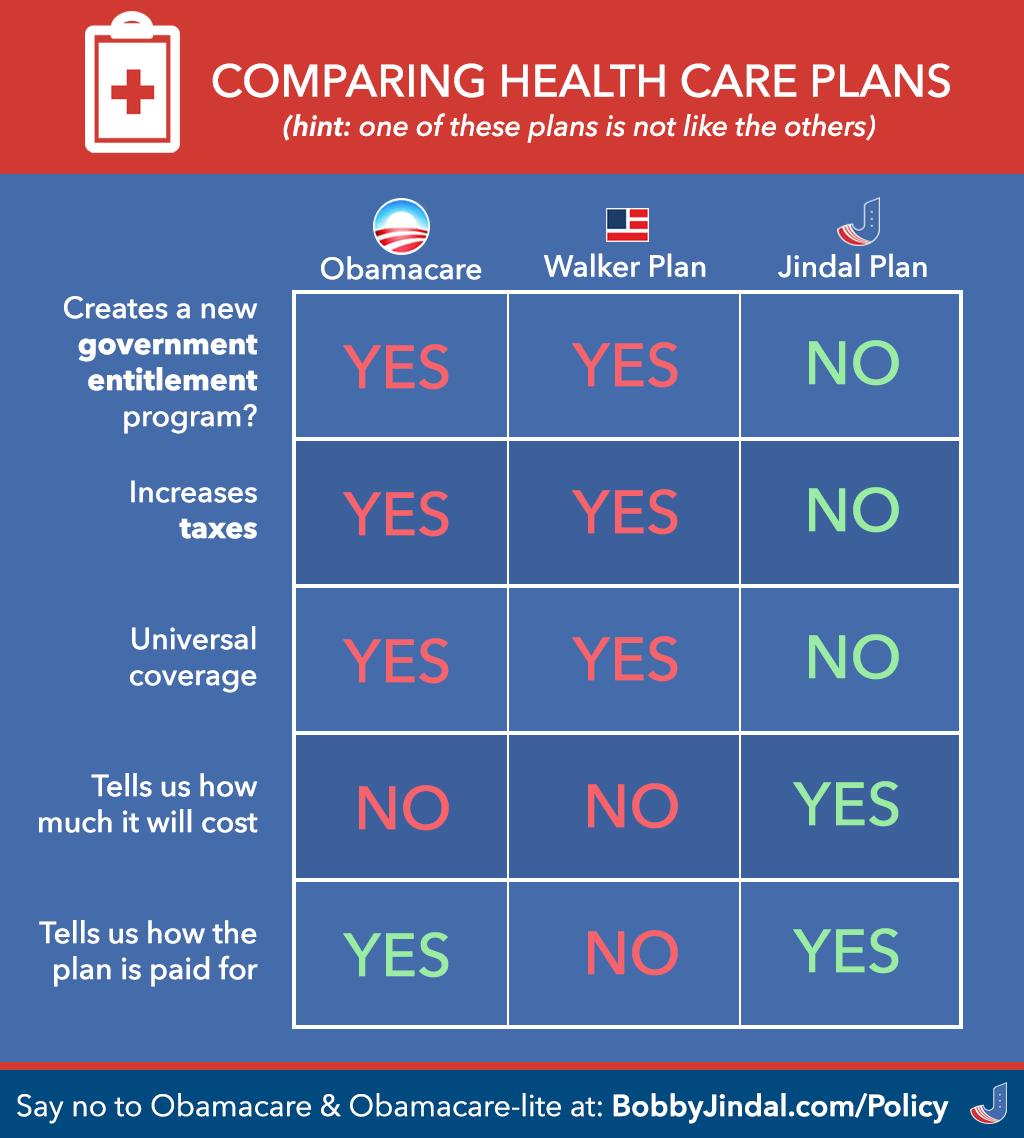 healthplan5
